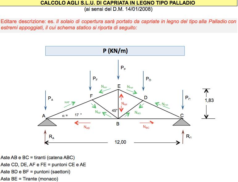Calcolo Capriata In Acciaio Excel Terminali Antivento Per Stufe A