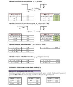 Calcolo capacità portante fondazioni superficiali - NTC 2018 (vers. 3.0) - verifica di sicuerezza agli stati limite