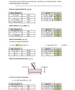 Calcolo capacità portante fondazioni superficiali - NTC 2018 (vers. 3.0)Calcolo capacità portante fondazioni superficiali - NTC 2018 (vers. 3.0) - parametri sismici .xls