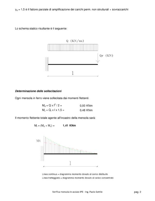 Calcolo balcone ferro (NTC 2018) - determinazioni delle sollecitazioni - excel