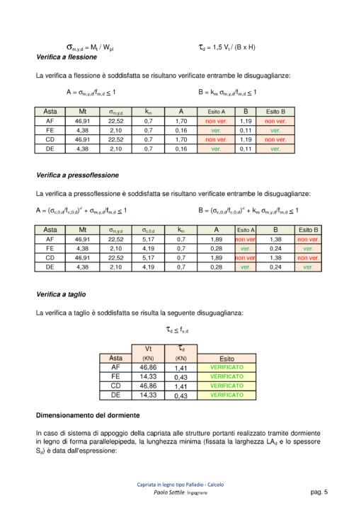 Calcolo capriata legno Palladio (NTC 2018) - verifiche - excel