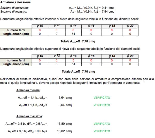 Calcolo scala in c.a. a soletta rampante e gradini riportati - armatura a flessione